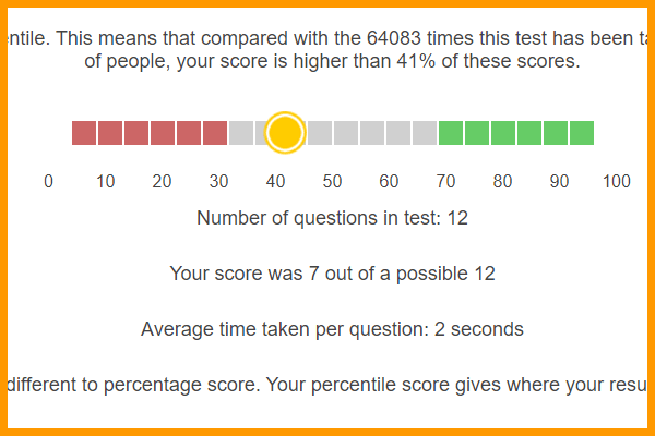 test scores percentile