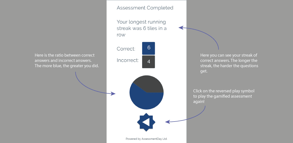 Gamified Assessments | AssessmentDay co uk