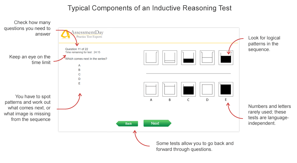 Inductive reasoning tests free online practice tests here are screenshots of our inductive reasoning tests ccuart Gallery