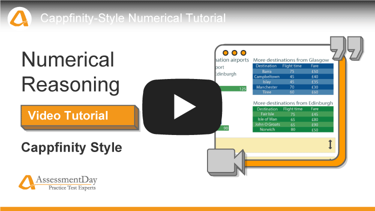 Cappfinity numerical reasoning video tutorial youtube screenshot
