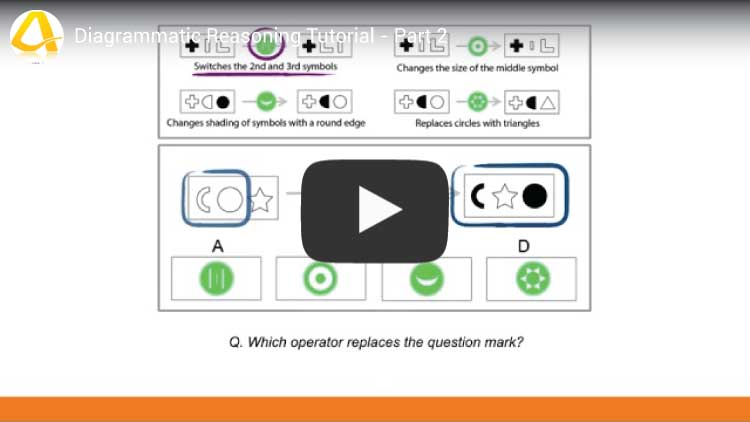 diagrammatic reasoning youtube tutorial video screenshot part 2